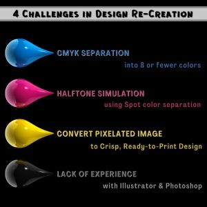 5 THU for Blog Recreation Challenges